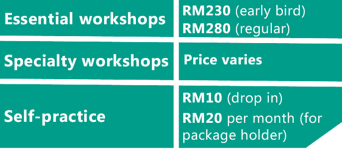 Workshop and self-practice fees